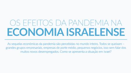 Os efeitos da pandemia na economia israelense